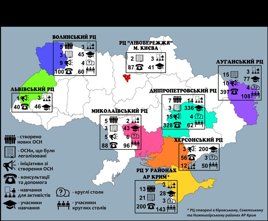 http://samoorg.com.ua/wp-content/uploads/2014/02/ukraine45-1.png