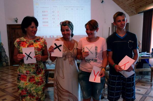 Продовжується реалізація проекту «Сприяння демократичним перетворенням в Україні»