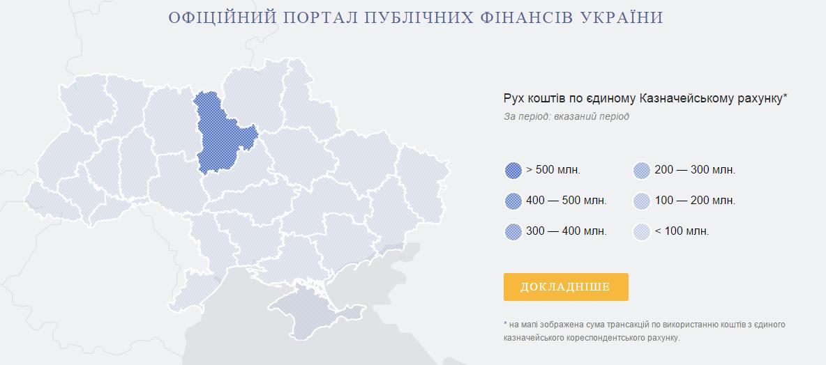 В Україні запрацював державний веб-портал використання публічних коштів