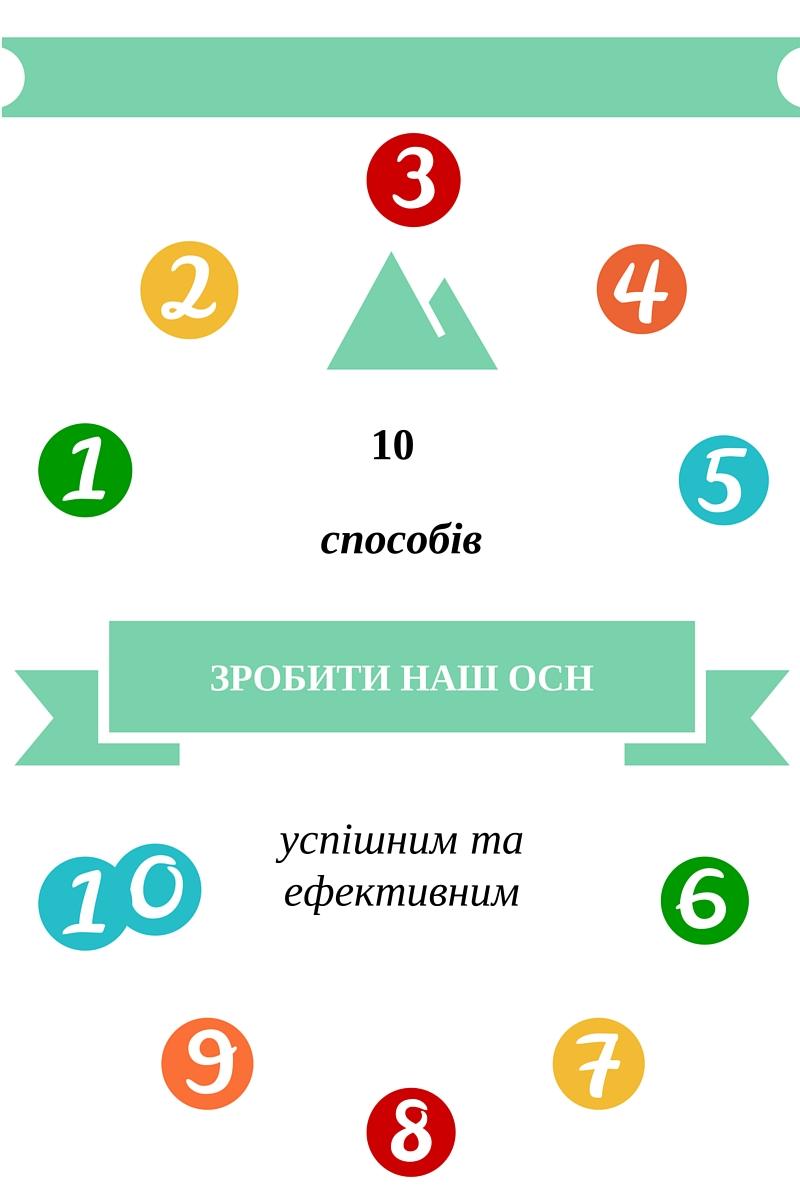 10 способів зробити наш ОСН успішним та ефективним