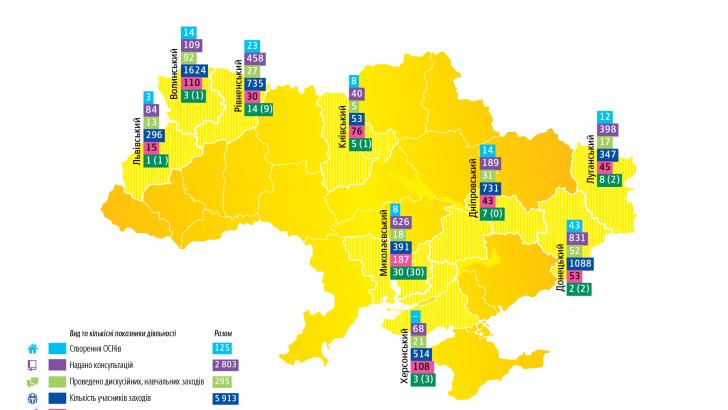 Ресурсні центри як рушій місцевої демократії