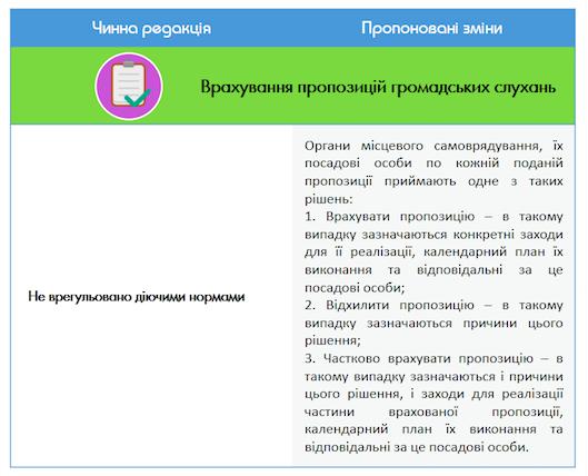znimok-ekrana-2016-12-07-o-12-45-00