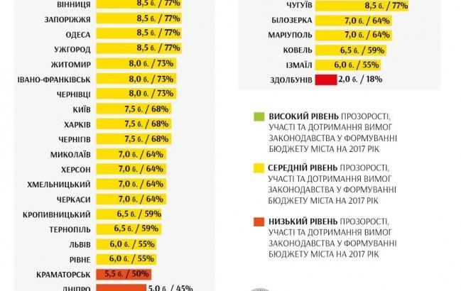Итоги Николавского бюджета за 2016 год