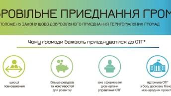 Набув чинності закон щодо добровільного приєднання громад