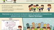 Тренінг «Єдина Громада»: ефективна комунікація і практика діалогів
