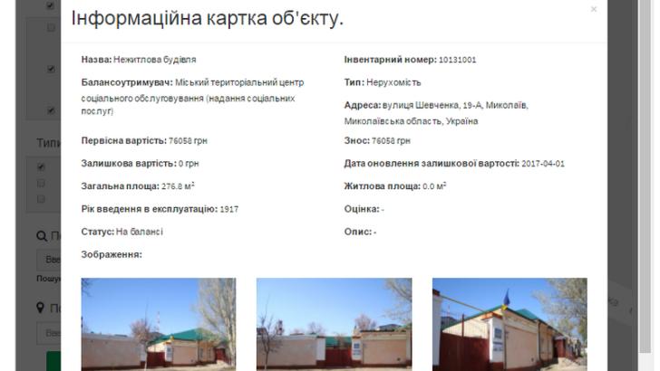 Электронный реестр коммунального имущества в Николаеве не упростил доступ бизнеса к информации — эксперты